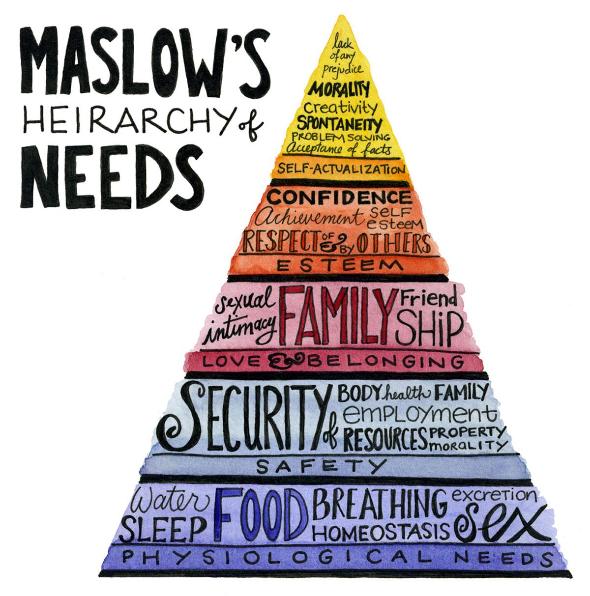 Imago_Maslow1_feature